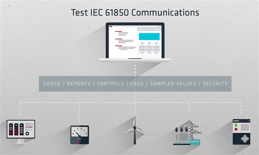 Find the right solution for your IEC 61850 project