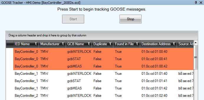 GOOSE Tracker